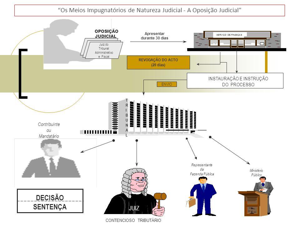Os Meios Impugnatórios de Natureza Judicial - A Oposição Judicial