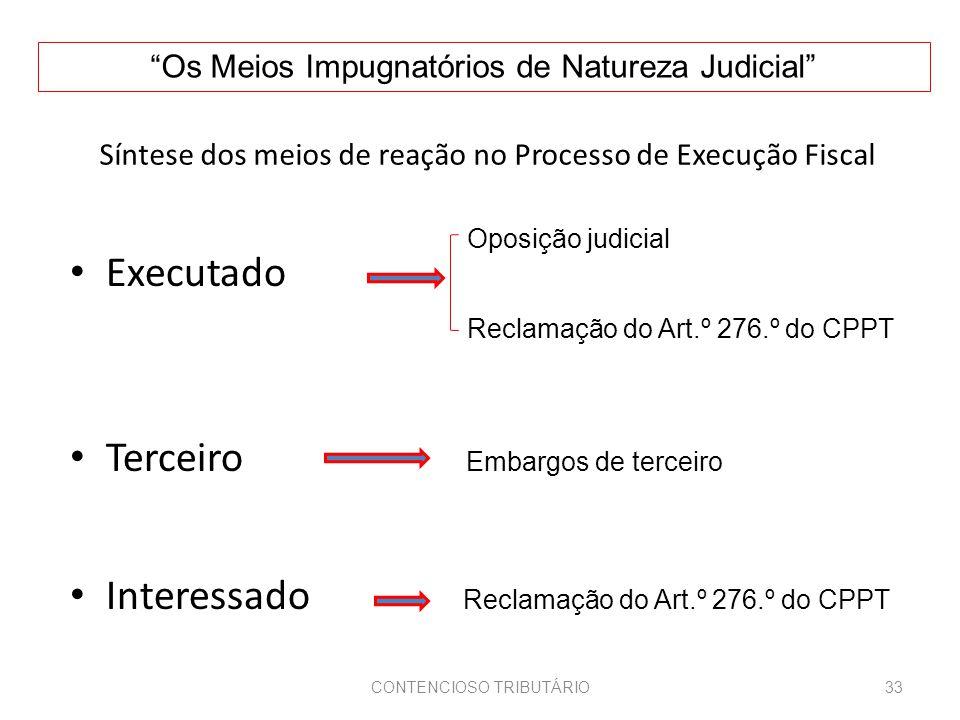 Síntese dos meios de reação no Processo de Execução Fiscal