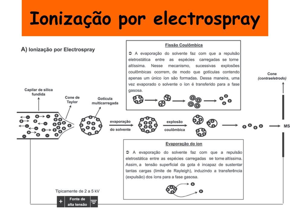 Ionização por electrospray