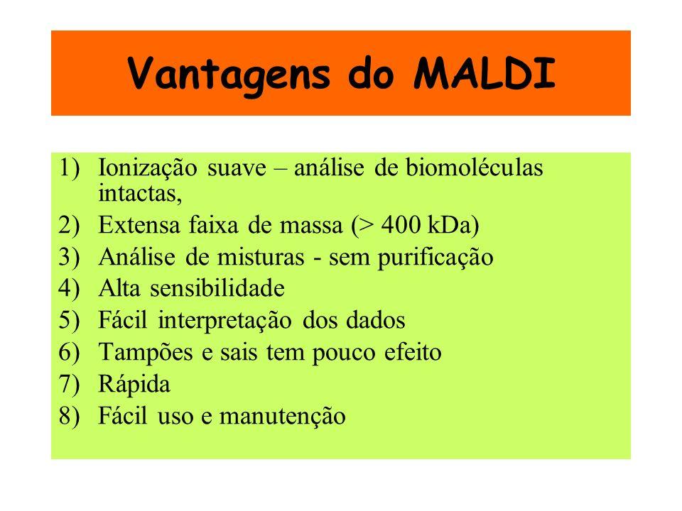 Vantagens do MALDI Ionização suave – análise de biomoléculas intactas,