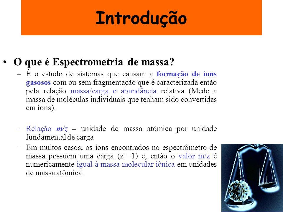 Introdução O que é Espectrometria de massa