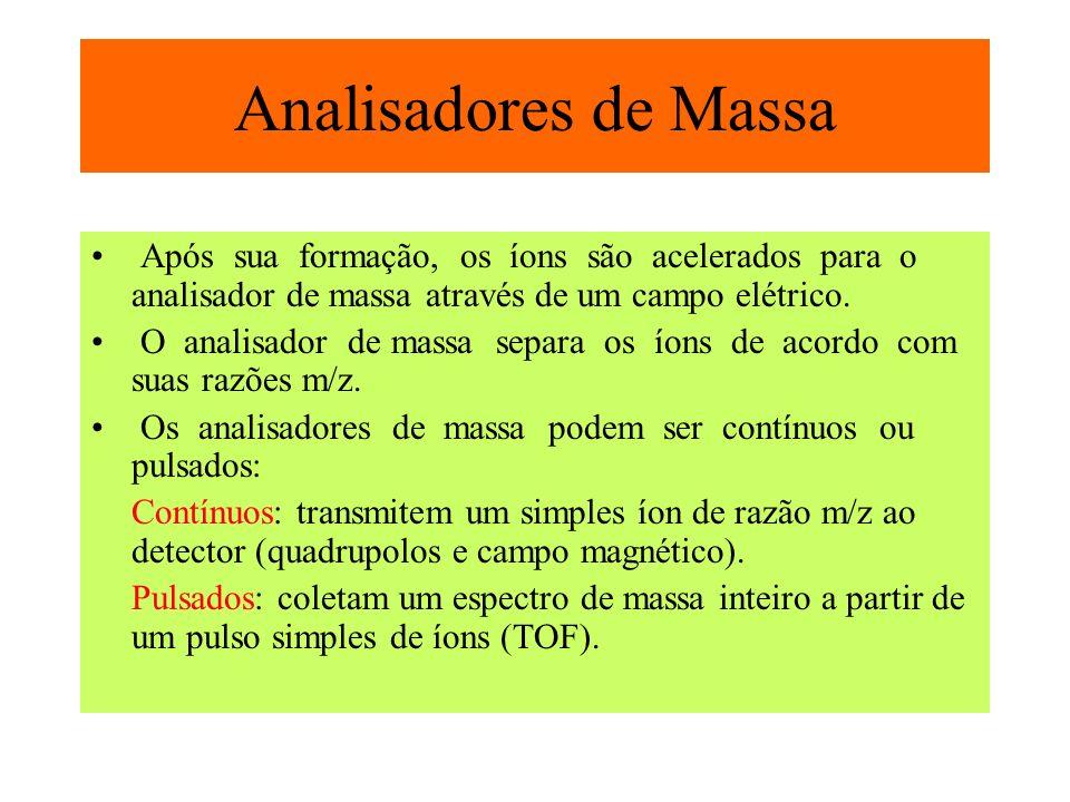 Analisadores de Massa Após sua formação, os íons são acelerados para o analisador de massa através de um campo elétrico.