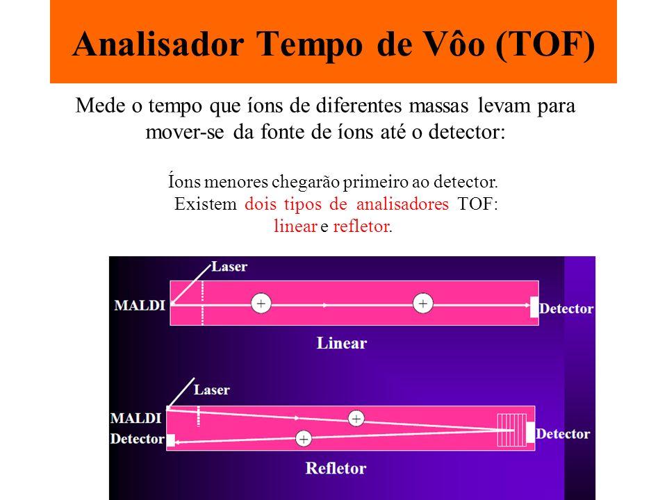 Analisador Tempo de Vôo (TOF)