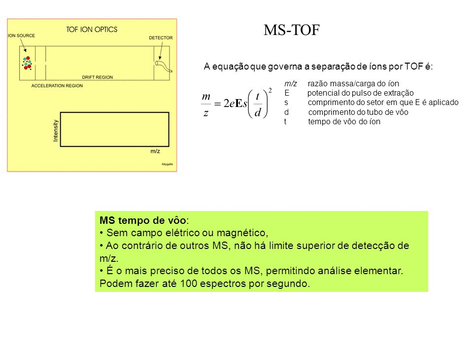 MS-TOF MS tempo de vôo: Sem campo elétrico ou magnético,