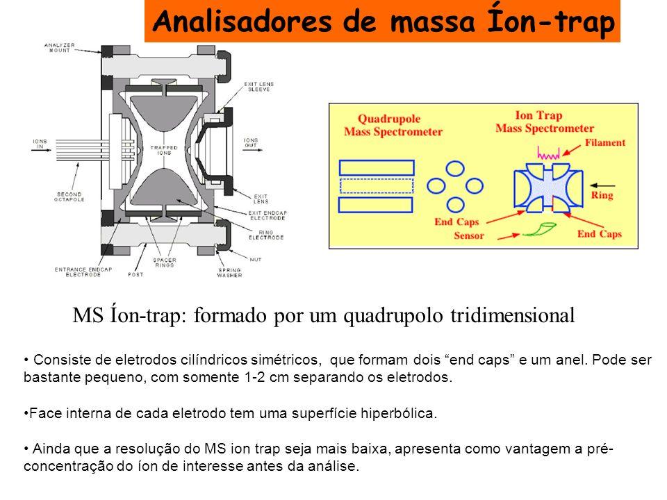 Analisadores de massa Íon-trap
