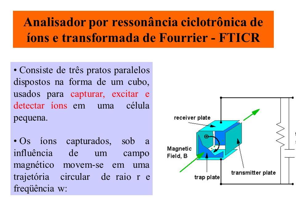 Analisador por ressonância ciclotrônica de íons e transformada de Fourrier - FTICR