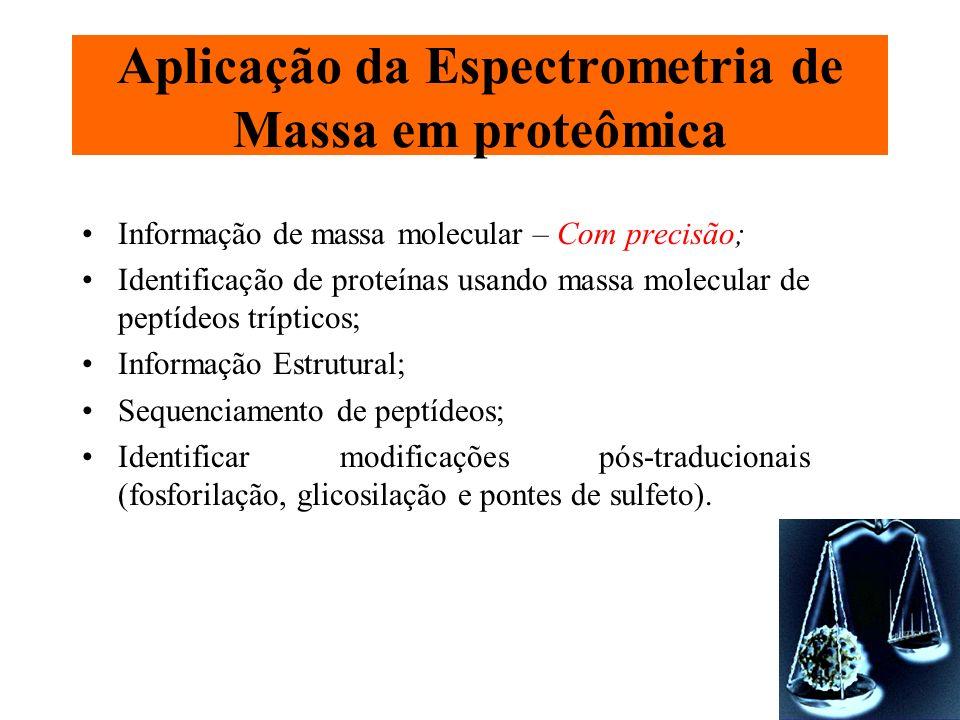 Aplicação da Espectrometria de Massa em proteômica