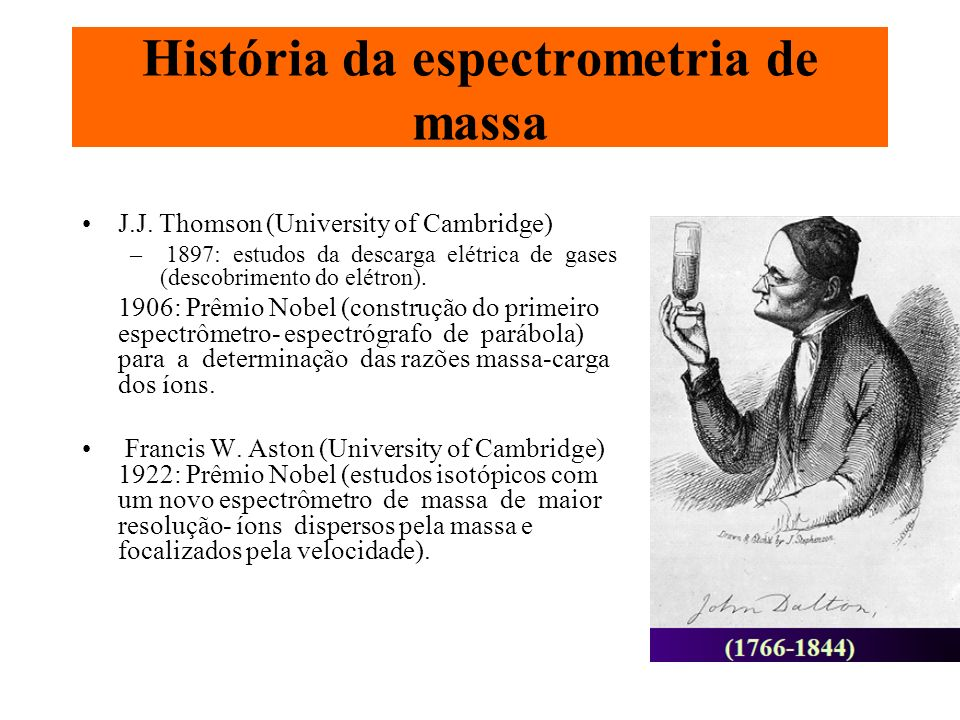 História da espectrometria de massa