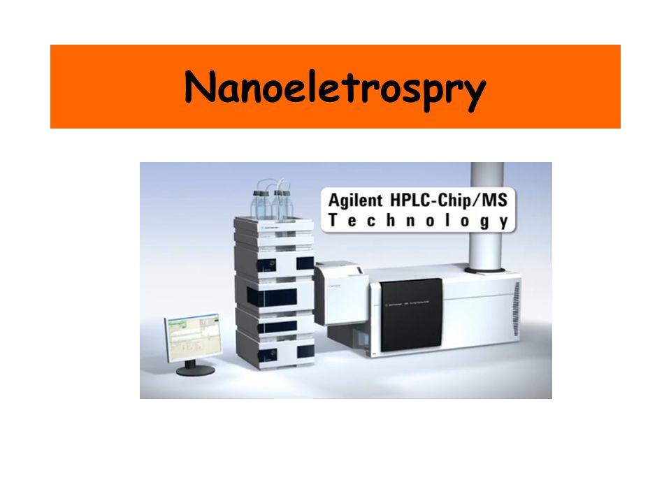 Nanoeletrospry