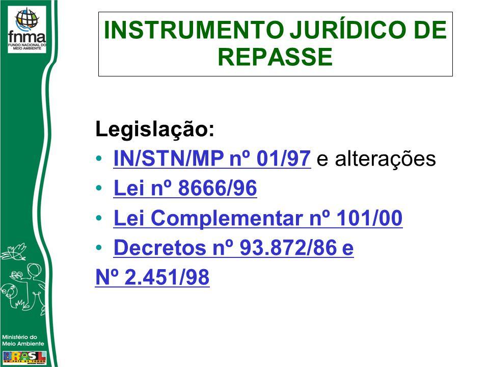 INSTRUMENTO JURÍDICO DE REPASSE