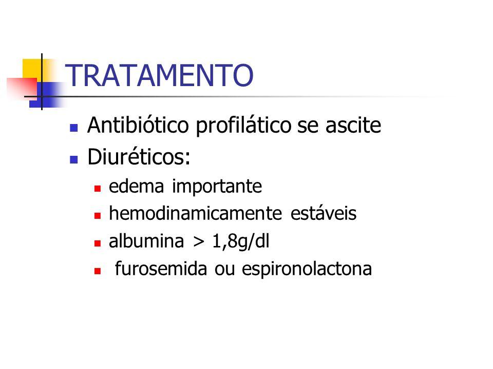 TRATAMENTO Antibiótico profilático se ascite Diuréticos: