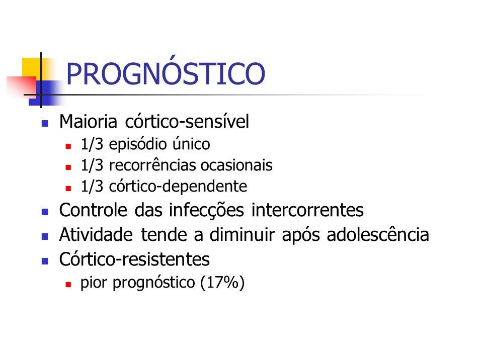 PROGNÓSTICO Maioria córtico-sensível