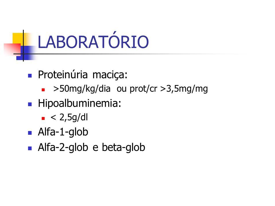 LABORATÓRIO Proteinúria maciça: Hipoalbuminemia: Alfa-1-glob