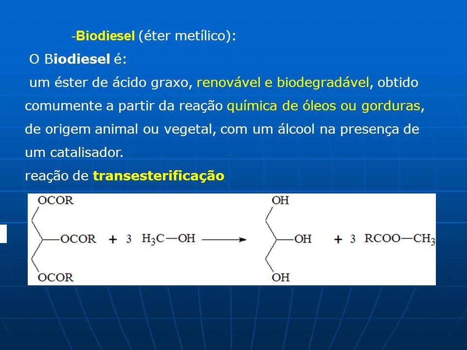 Biodiesel (éter metílico): O Biodiesel é: