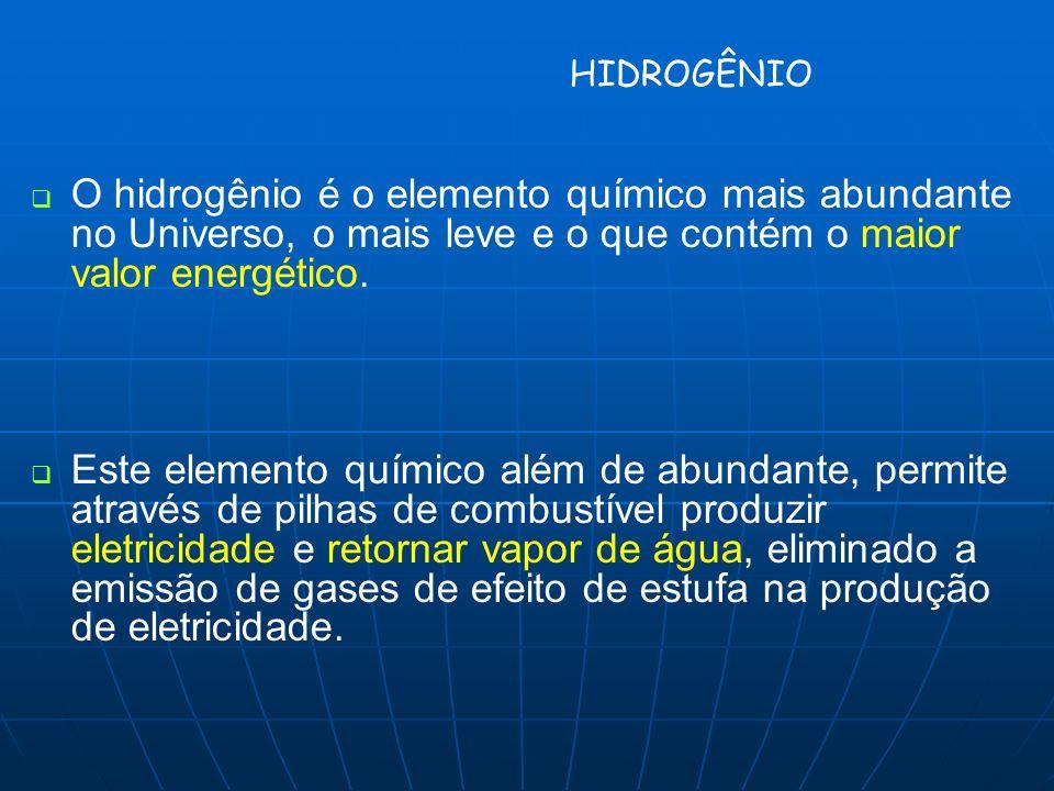 HIDROGÊNIO O hidrogênio é o elemento químico mais abundante no Universo, o mais leve e o que contém o maior valor energético.