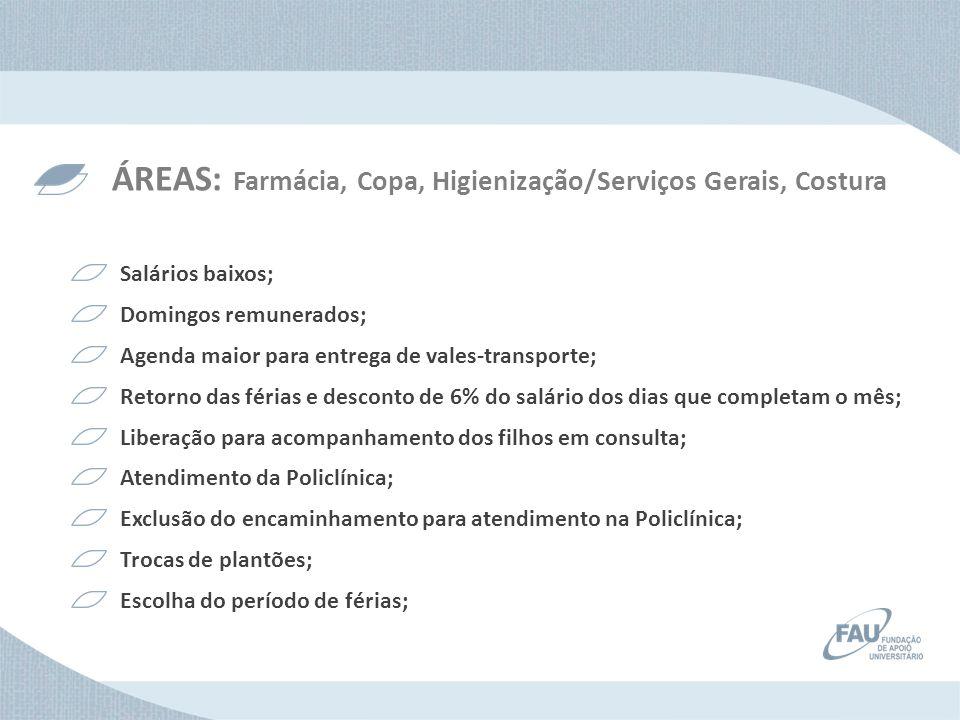 ÁREAS: Farmácia, Copa, Higienização/Serviços Gerais, Costura