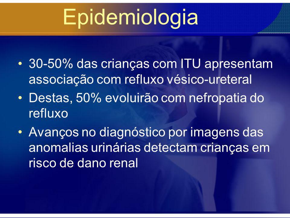 Epidemiologia 30-50% das crianças com ITU apresentam associação com refluxo vésico-ureteral. Destas, 50% evoluirão com nefropatia do refluxo.