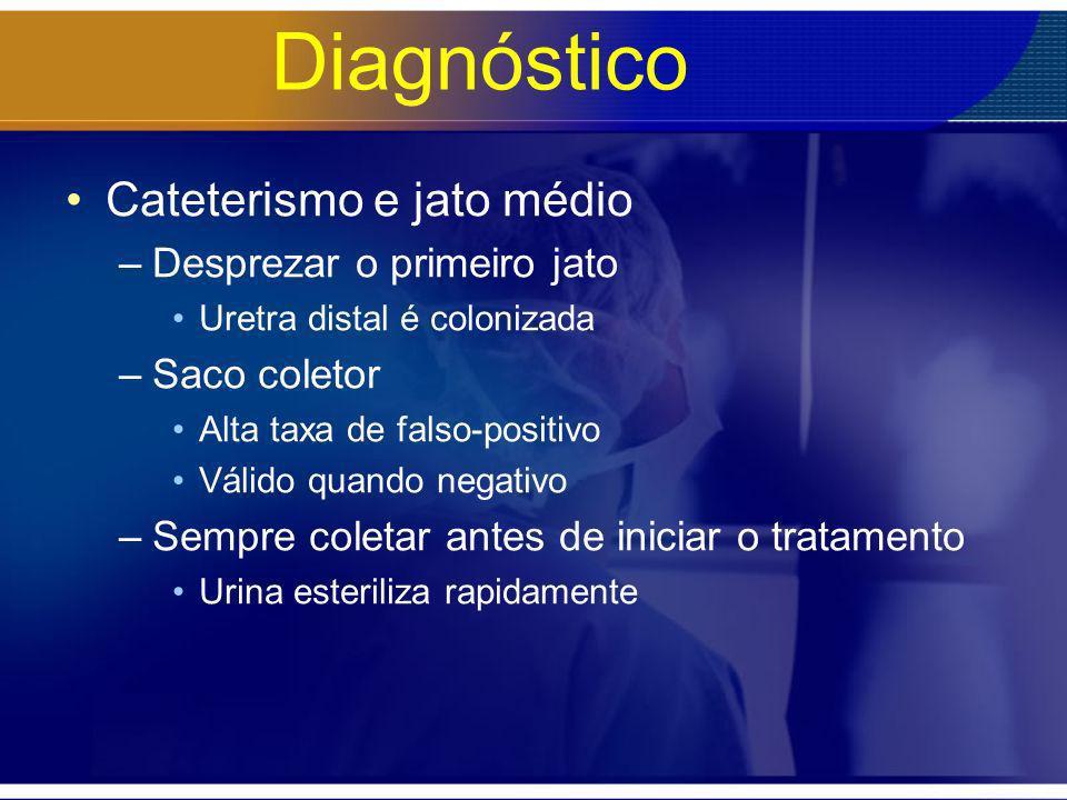 Diagnóstico Cateterismo e jato médio Desprezar o primeiro jato