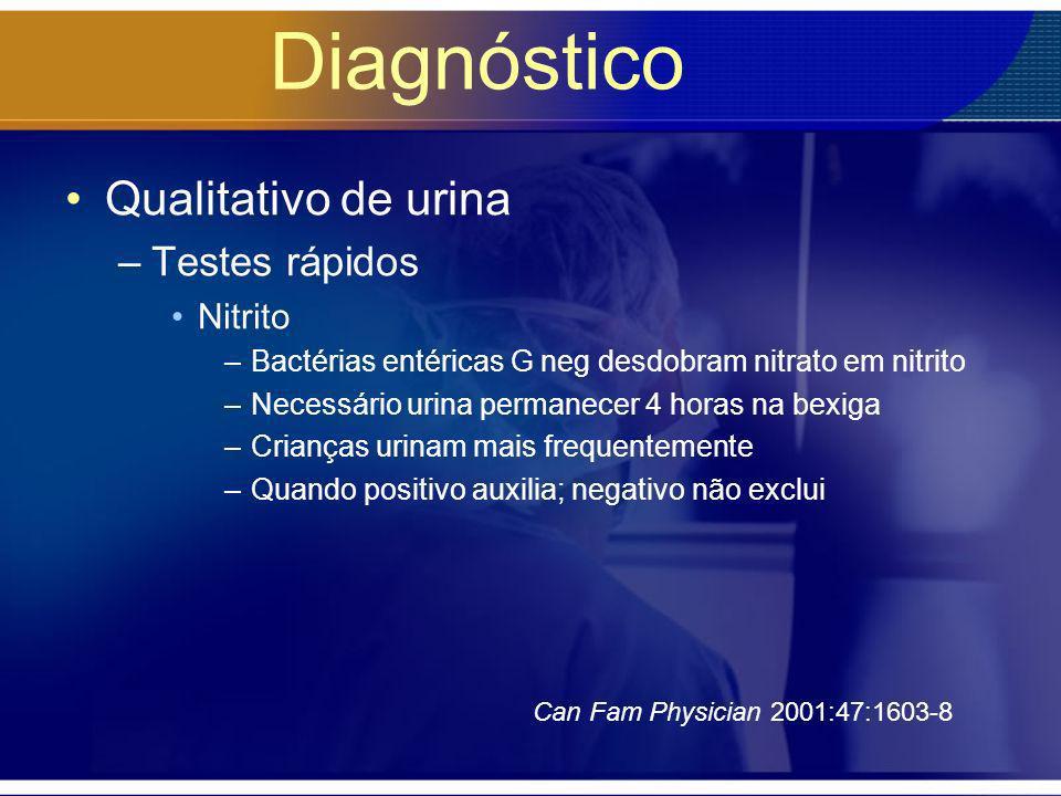 Diagnóstico Qualitativo de urina Testes rápidos Nitrito