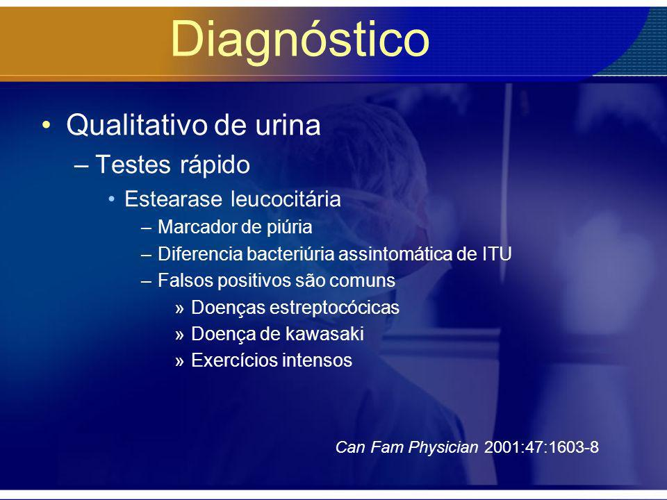 Diagnóstico Qualitativo de urina Testes rápido Estearase leucocitária
