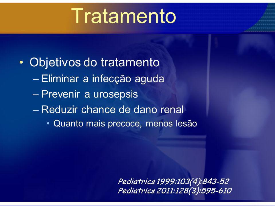 Tratamento Objetivos do tratamento Eliminar a infecção aguda