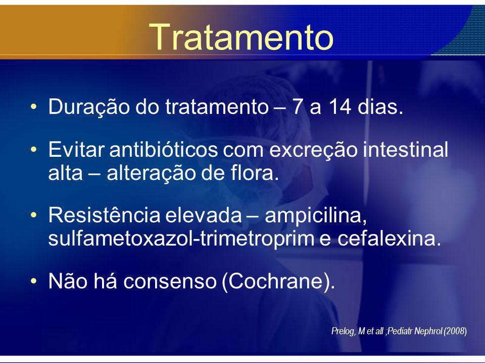 Tratamento Duração do tratamento – 7 a 14 dias.