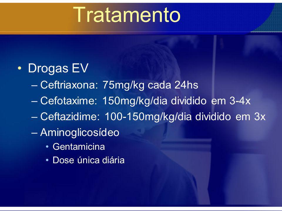 Tratamento Drogas EV Ceftriaxona: 75mg/kg cada 24hs