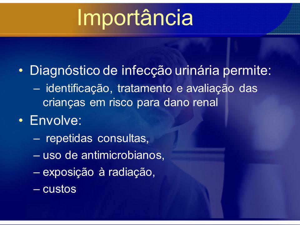Importância Diagnóstico de infecção urinária permite: Envolve: