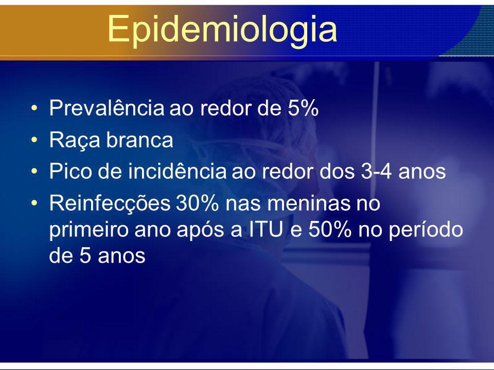 Epidemiologia Prevalência ao redor de 5% Raça branca