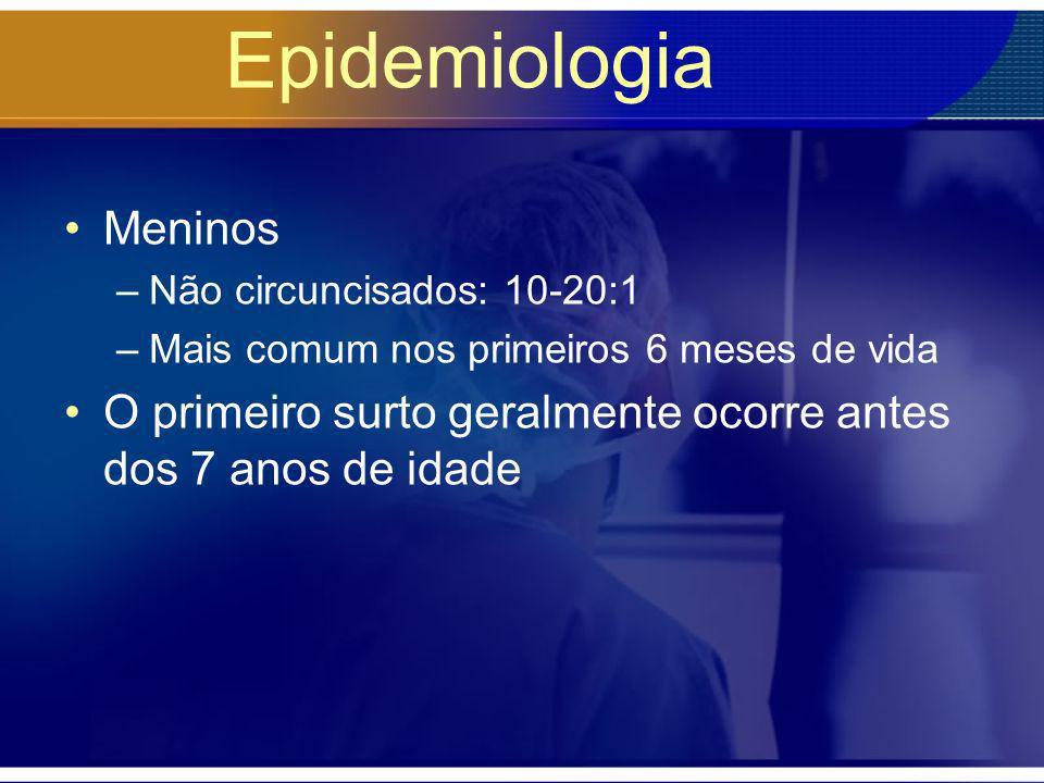 Epidemiologia Meninos