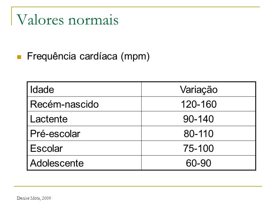Valores normais Frequência cardíaca (mpm) Idade Variação Recém-nascido