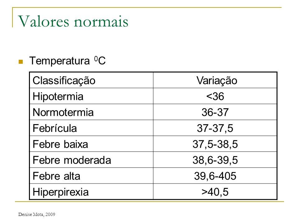 Valores normais Temperatura 0C Classificação Variação Hipotermia