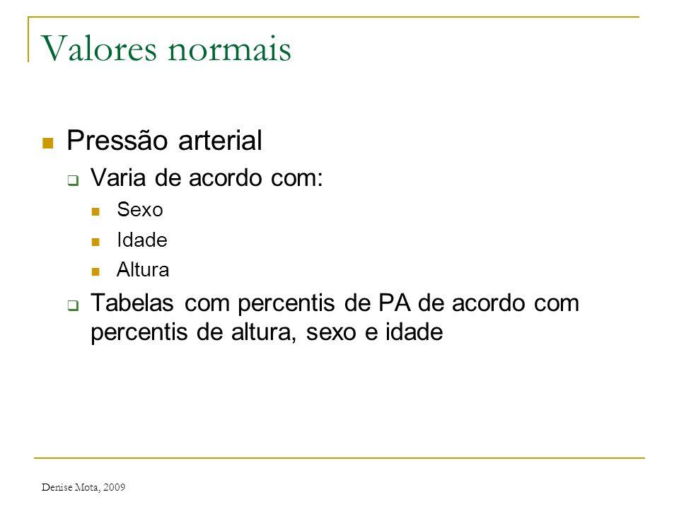 Valores normais Pressão arterial Varia de acordo com: