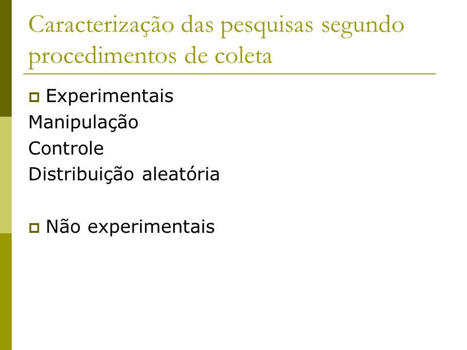 Caracterização das pesquisas segundo procedimentos de coleta