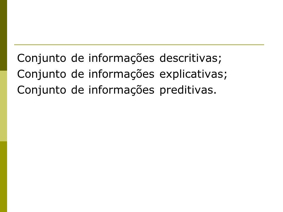Conjunto de informações descritivas;