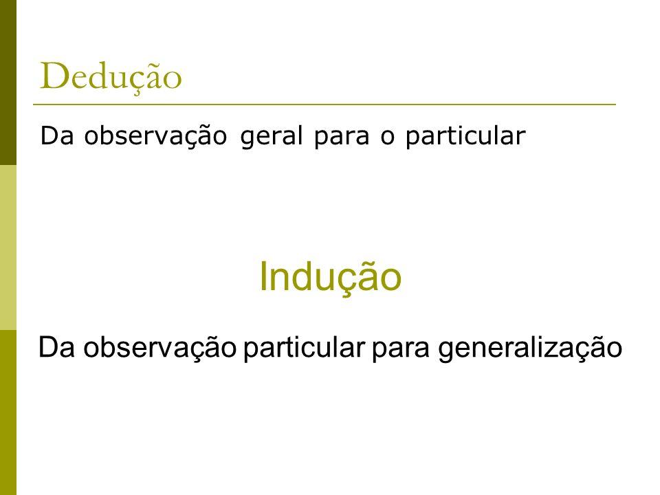 Dedução Indução Da observação particular para generalização