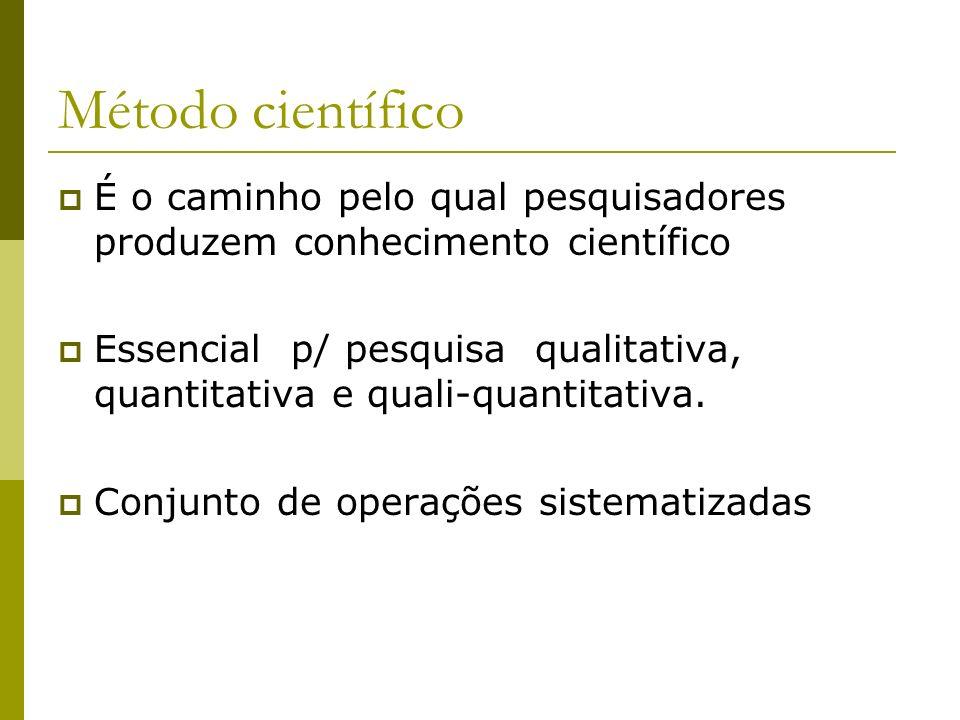 Método científico É o caminho pelo qual pesquisadores produzem conhecimento científico.