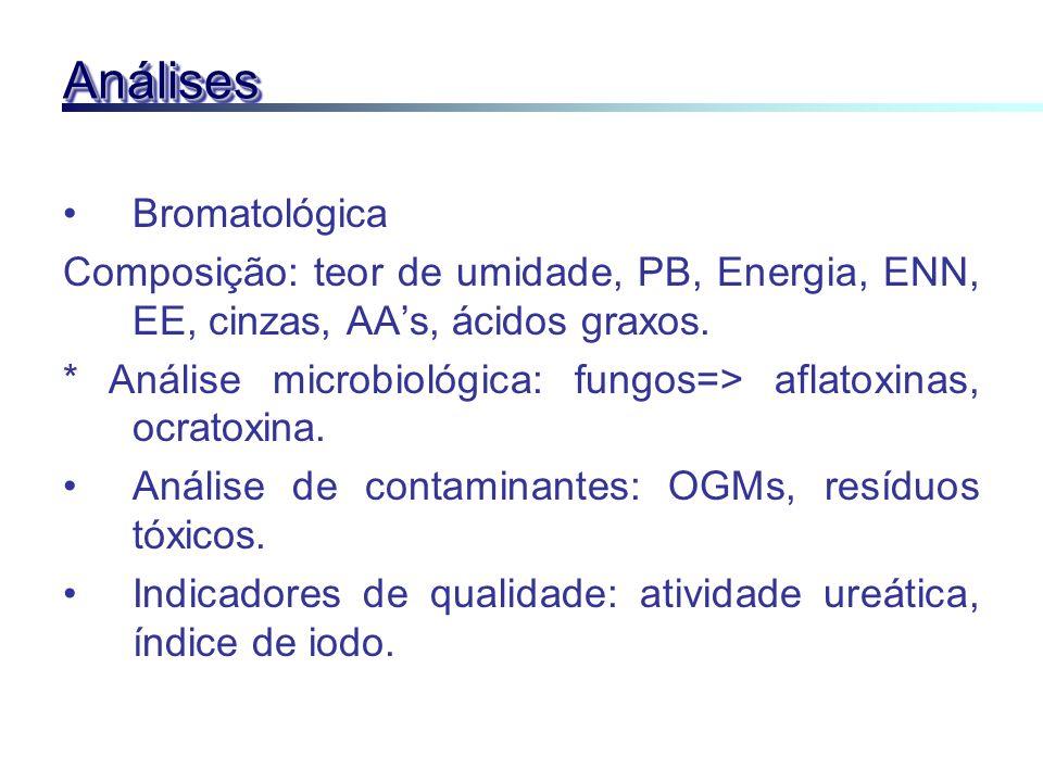 Análises Bromatológica
