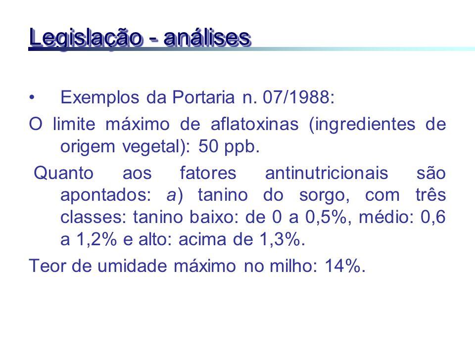 Legislação - análises Exemplos da Portaria n. 07/1988: