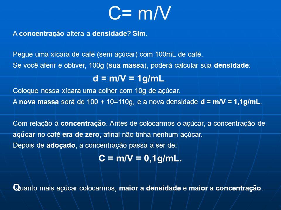 C= m/V A concentração altera a densidade Sim.