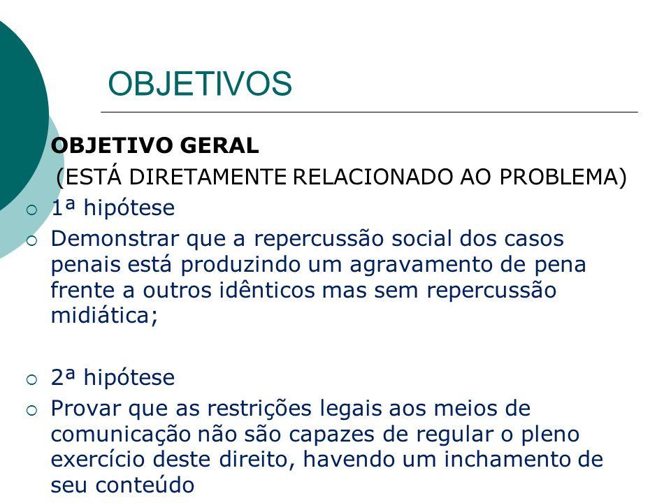 OBJETIVOS OBJETIVO GERAL (ESTÁ DIRETAMENTE RELACIONADO AO PROBLEMA)
