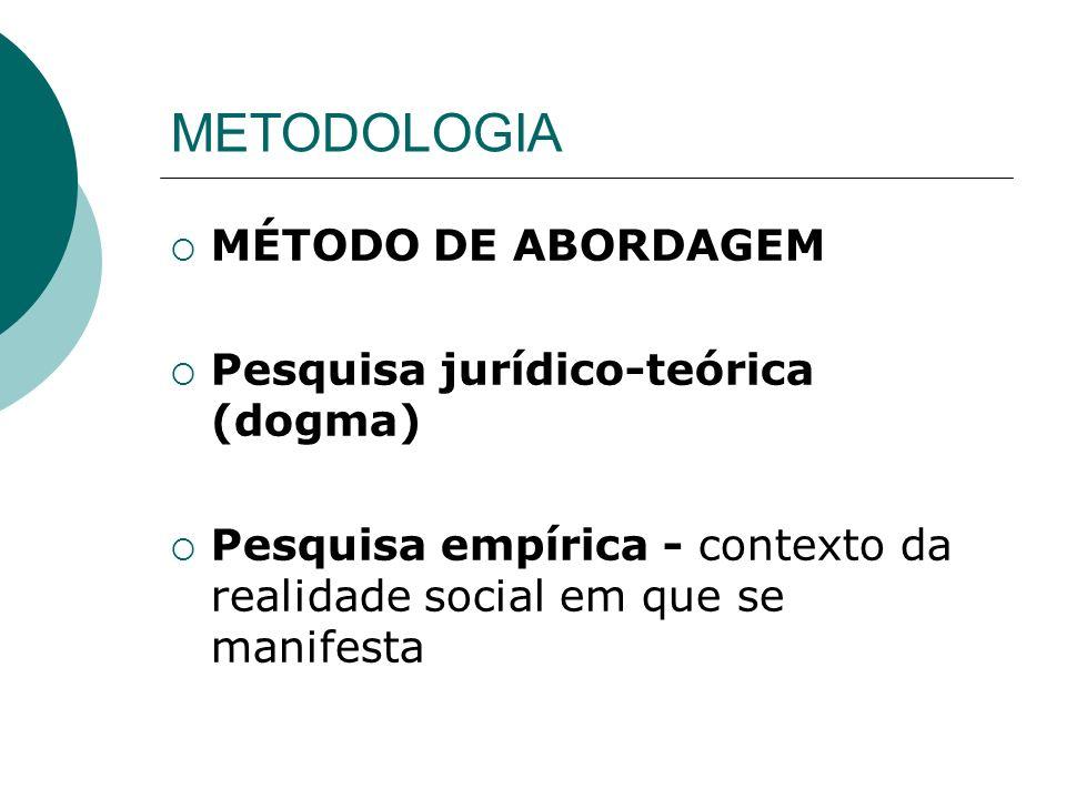 METODOLOGIA MÉTODO DE ABORDAGEM Pesquisa jurídico-teórica (dogma)