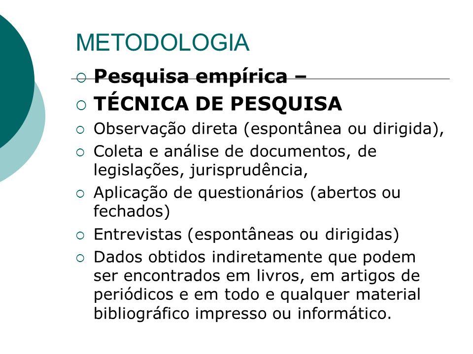 METODOLOGIA Pesquisa empírica – TÉCNICA DE PESQUISA