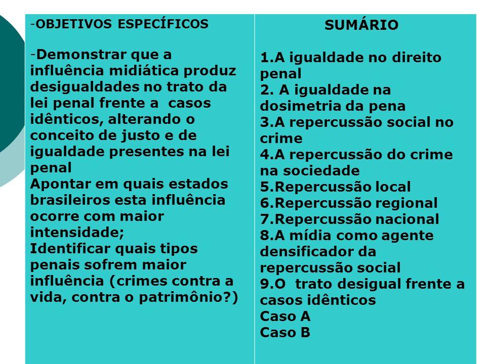 1.A igualdade no direito penal 2. A igualdade na dosimetria da pena