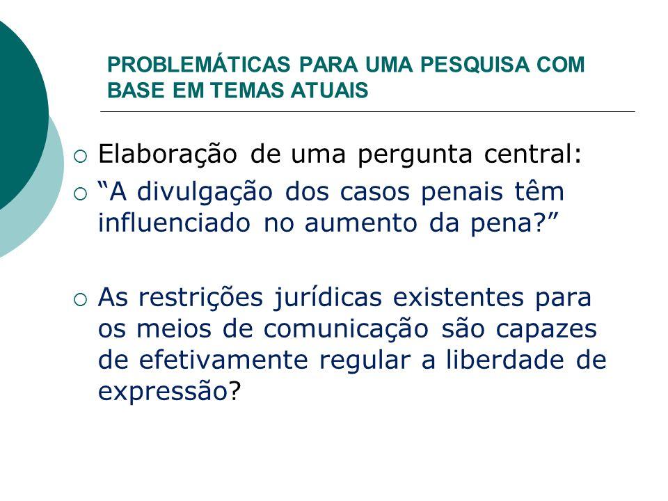 PROBLEMÁTICAS PARA UMA PESQUISA COM BASE EM TEMAS ATUAIS