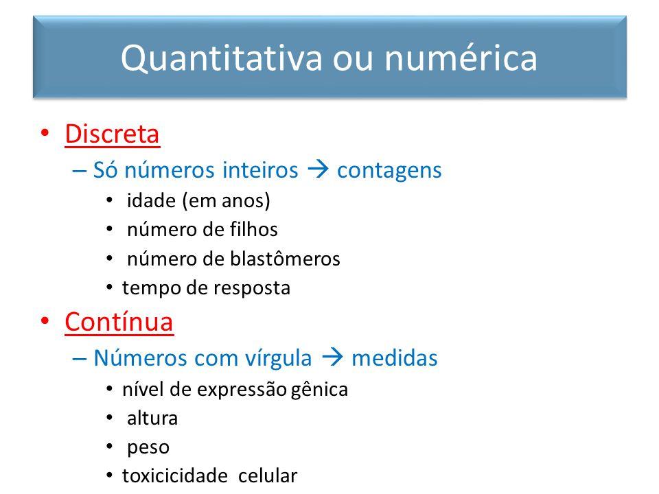 Quantitativa ou numérica