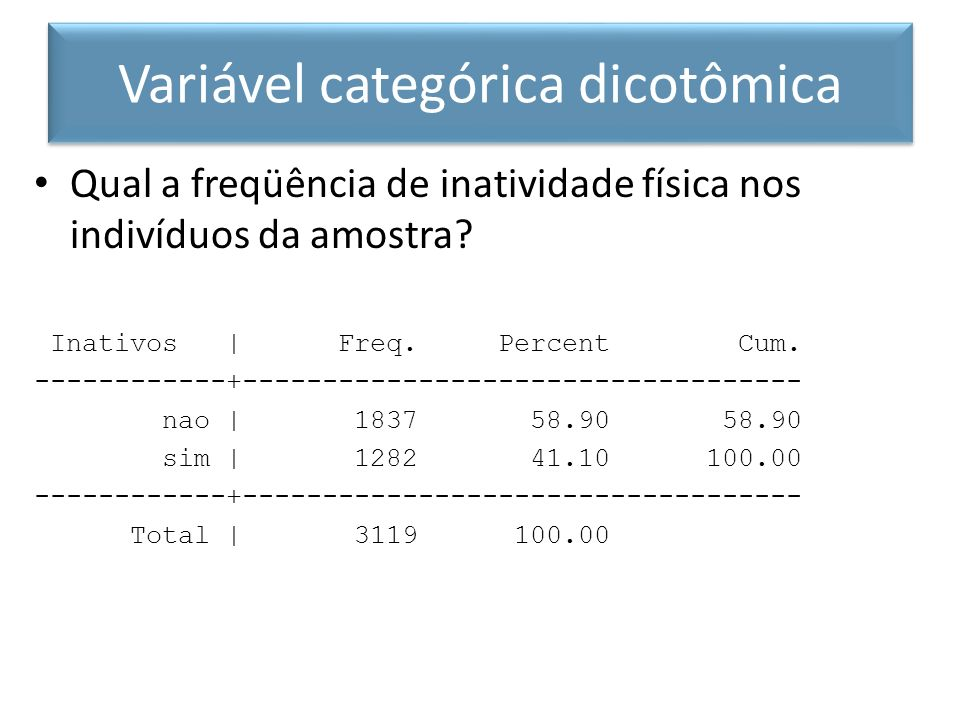 Variável categórica dicotômica