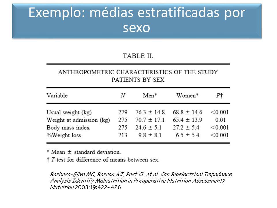 Exemplo: médias estratificadas por sexo