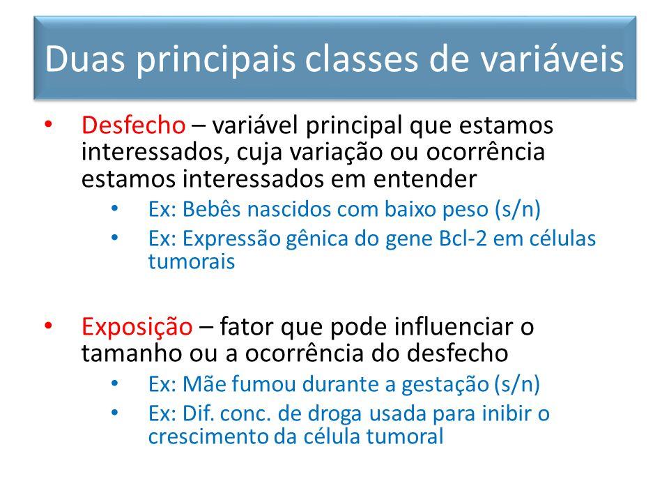 Duas principais classes de variáveis