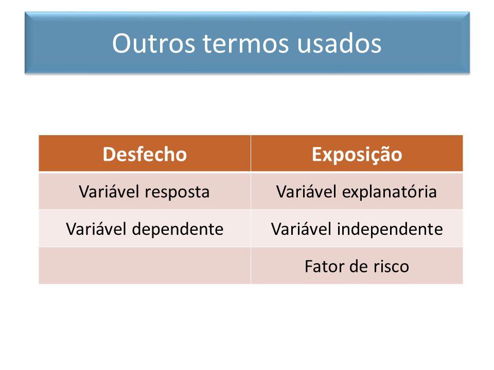 Outros termos usados Desfecho Exposição Variável resposta
